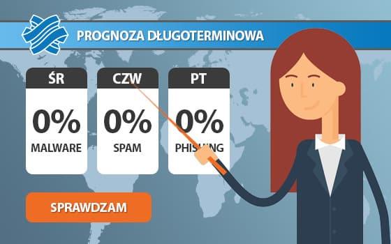 prognoza-stormshield